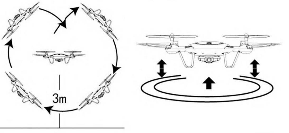 Инструкция к Квадрокоптеру на русском - как управлять пошаговое обучение