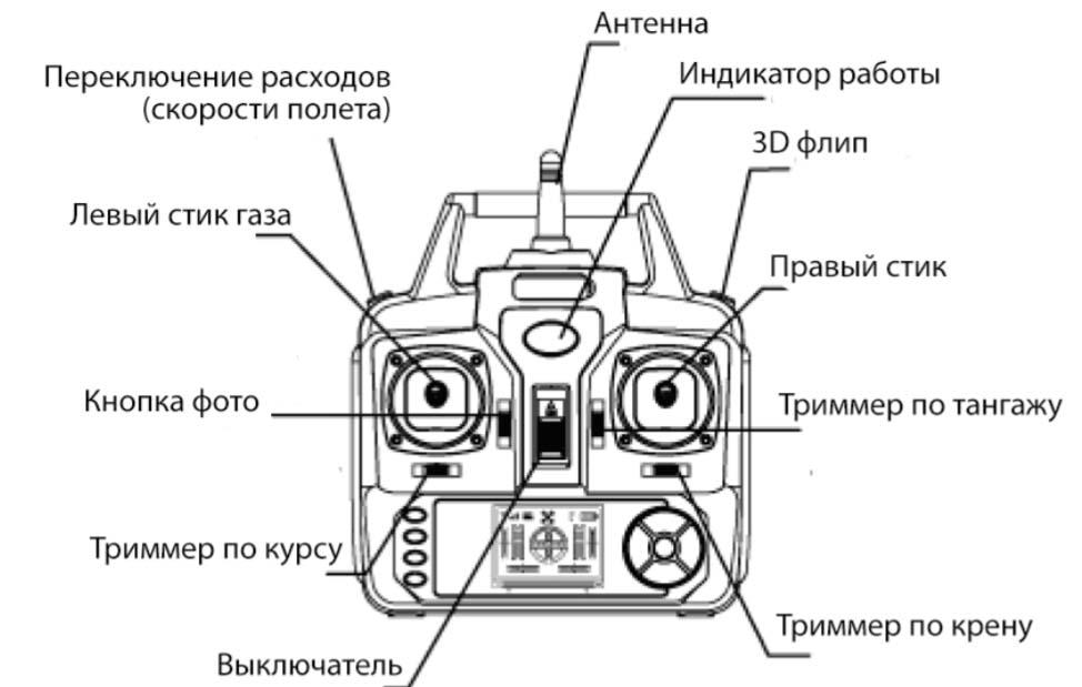 Как подключить камеру квадрокоптера к телефону syma