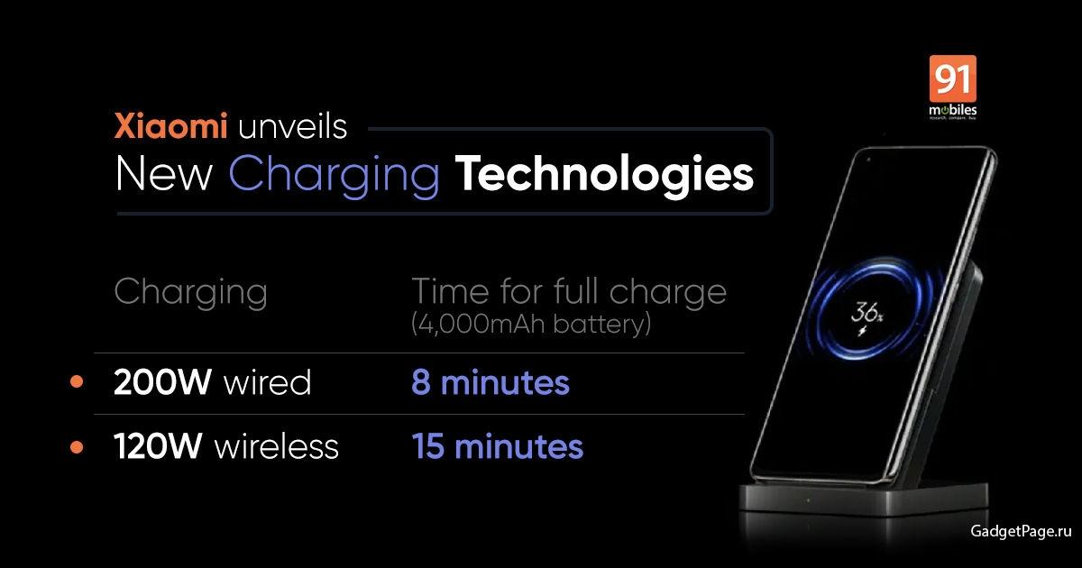 Xiaomi рассказала, как влияет быстрая зарядка мощностью 200 Вт на износ аккумулятора